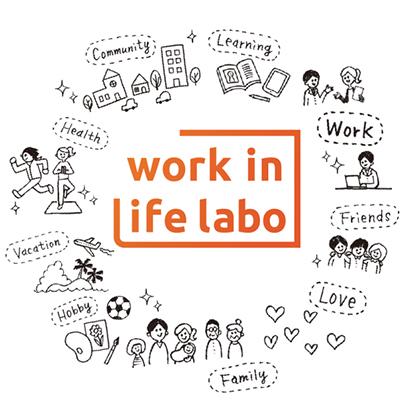 「働き方変革」に関する調査とその自由度から見えた実態